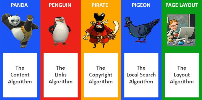 الگوریتم های گوگل google algorithm